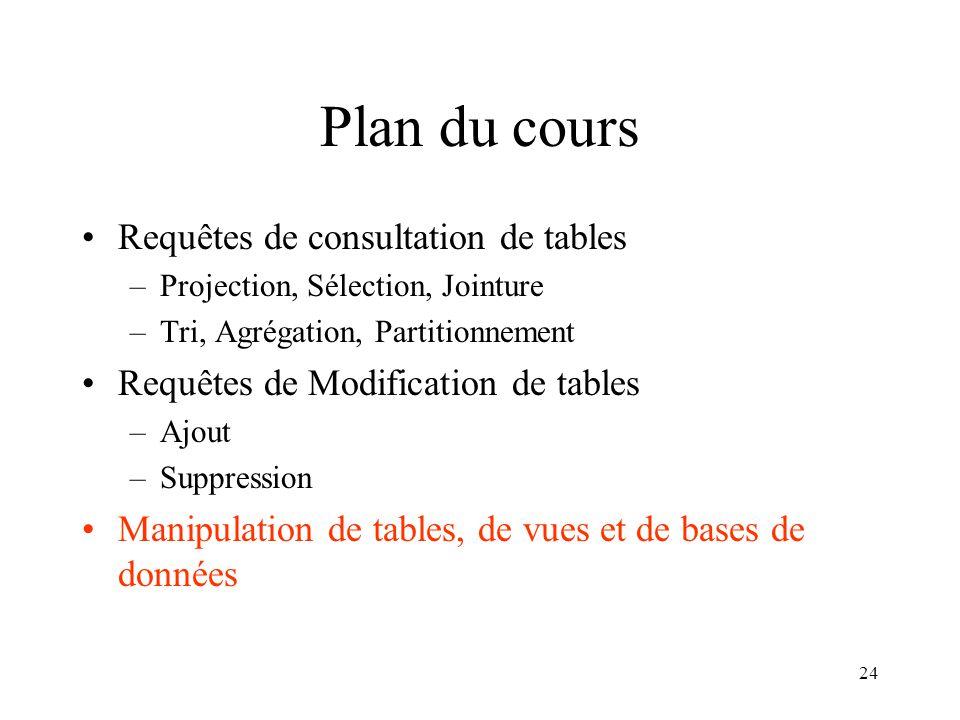 24 Plan du cours Requêtes de consultation de tables –Projection, Sélection, Jointure –Tri, Agrégation, Partitionnement Requêtes de Modification de tab