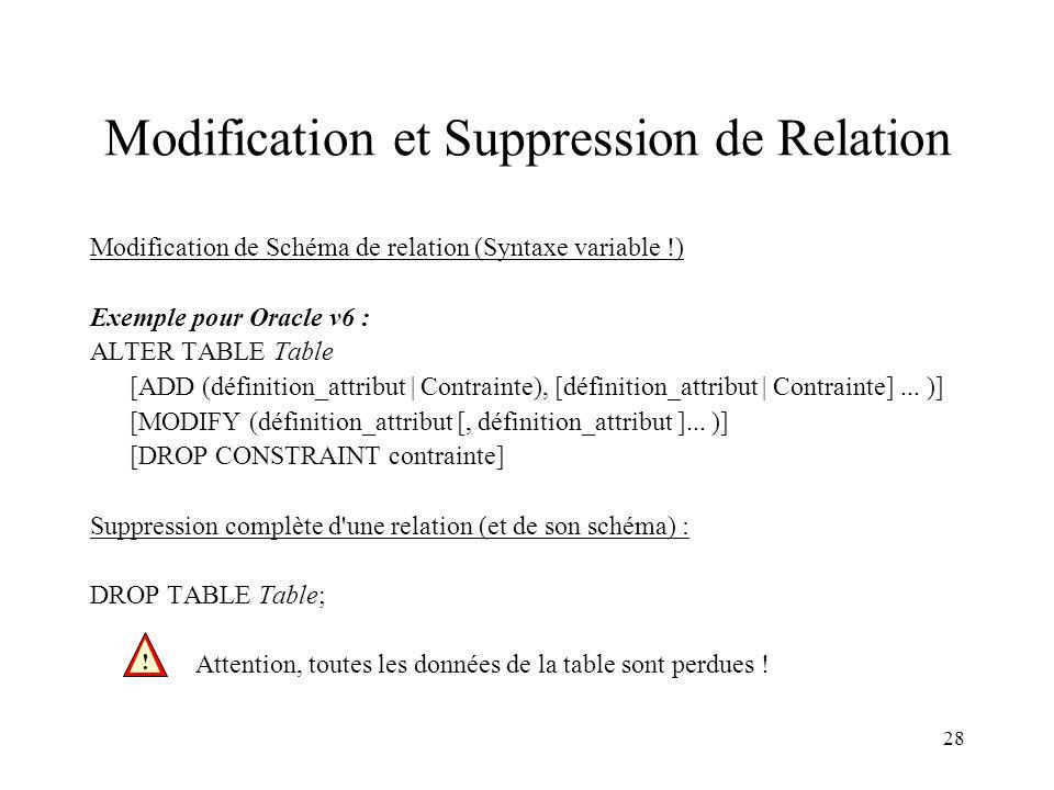28 Modification et Suppression de Relation Modification de Schéma de relation (Syntaxe variable !) Exemple pour Oracle v6 : ALTER TABLE Table [ADD (définition_attribut | Contrainte), [définition_attribut | Contrainte]...