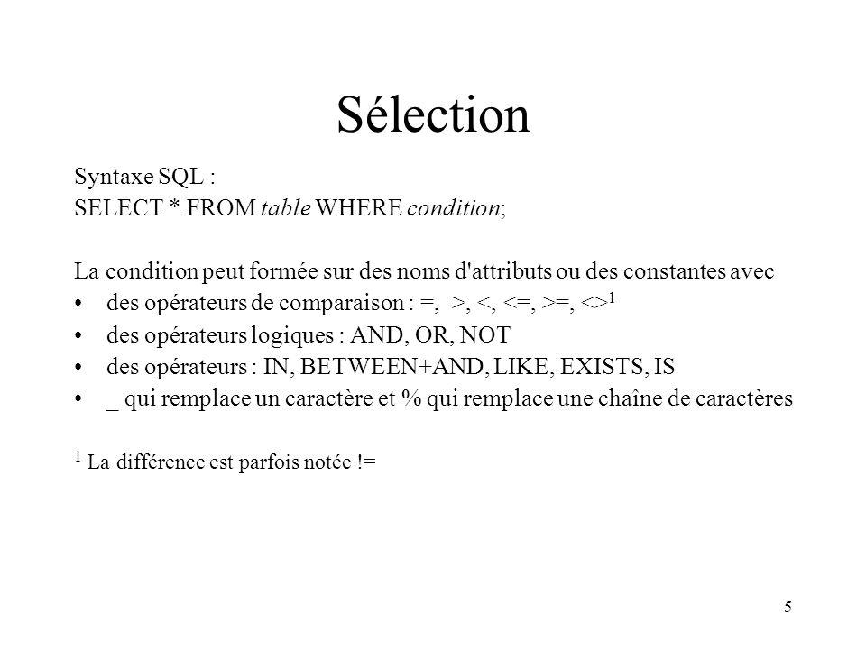 5 Sélection Syntaxe SQL : SELECT * FROM table WHERE condition; La condition peut formée sur des noms d attributs ou des constantes avec des opérateurs de comparaison : =, >, =, <> 1 des opérateurs logiques : AND, OR, NOT des opérateurs : IN, BETWEEN+AND, LIKE, EXISTS, IS _ qui remplace un caractère et % qui remplace une chaîne de caractères 1 La différence est parfois notée !=