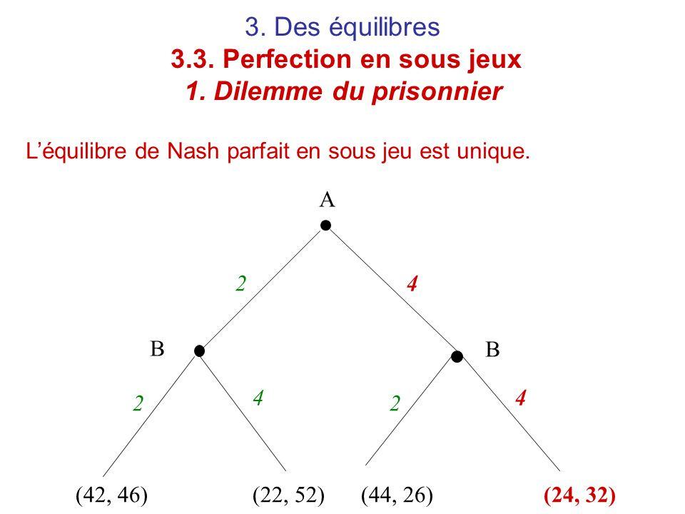 3. Des équilibres 3.3. Perfection en sous jeux 1. Dilemme du prisonnier A B B 2 22 4 44 (42, 46)(22, 52)(44, 26)(24, 32) L'équilibre de Nash parfait e