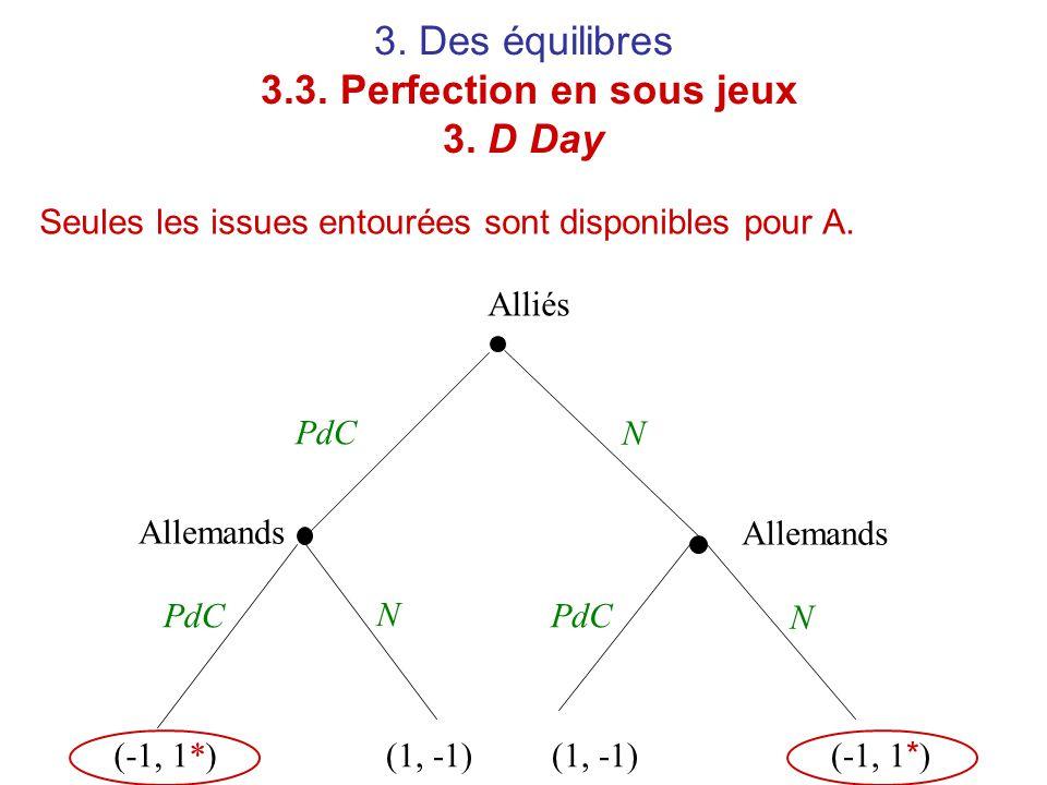 3. Des équilibres 3.3. Perfection en sous jeux 3. D Day Seules les issues entourées sont disponibles pour A. Alliés Allemands PdC N N N (-1, 1*)(1, -1