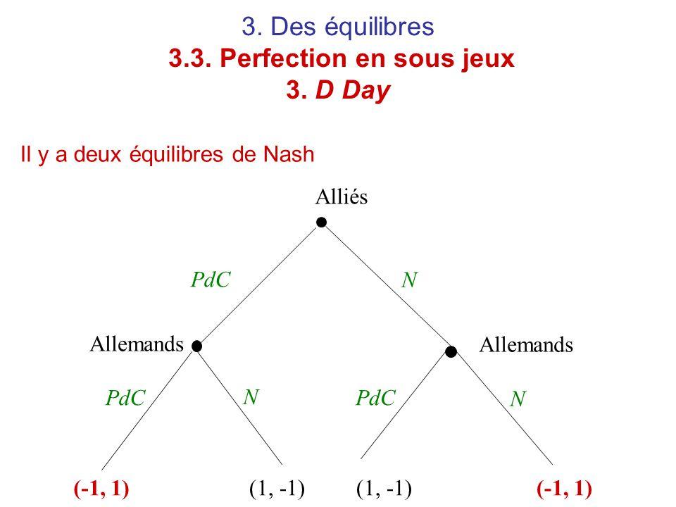 3. Des équilibres 3.3. Perfection en sous jeux 3. D Day Il y a deux équilibres de Nash Alliés Allemands PdC N N N (-1, 1)(1, -1) (-1, 1)