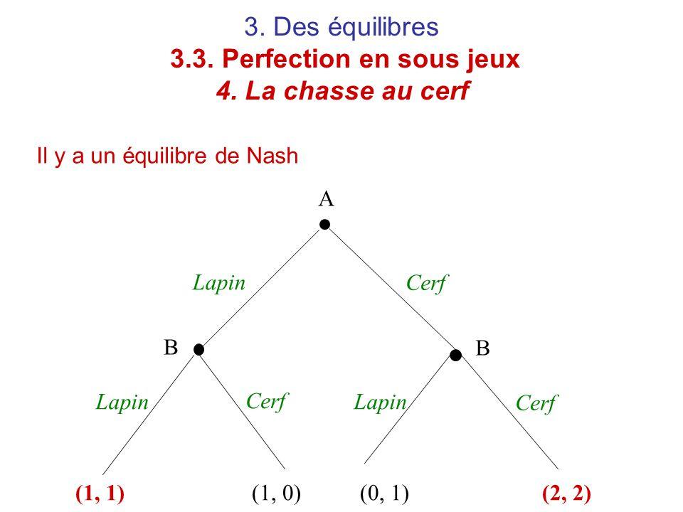 3. Des équilibres 3.3. Perfection en sous jeux 4. La chasse au cerf Il y a un équilibre de Nash A B B Lapin Cerf (1, 1)(1, 0)(0, 1)(2, 2)