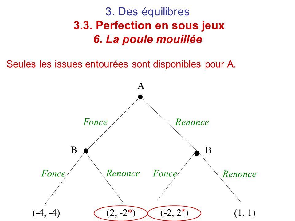 3. Des équilibres 3.3. Perfection en sous jeux 6. La poule mouillée A B B Fonce Renonce (-4, -4)(2, -2*) (-2, 2 * ) (1, 1) Seules les issues entourées