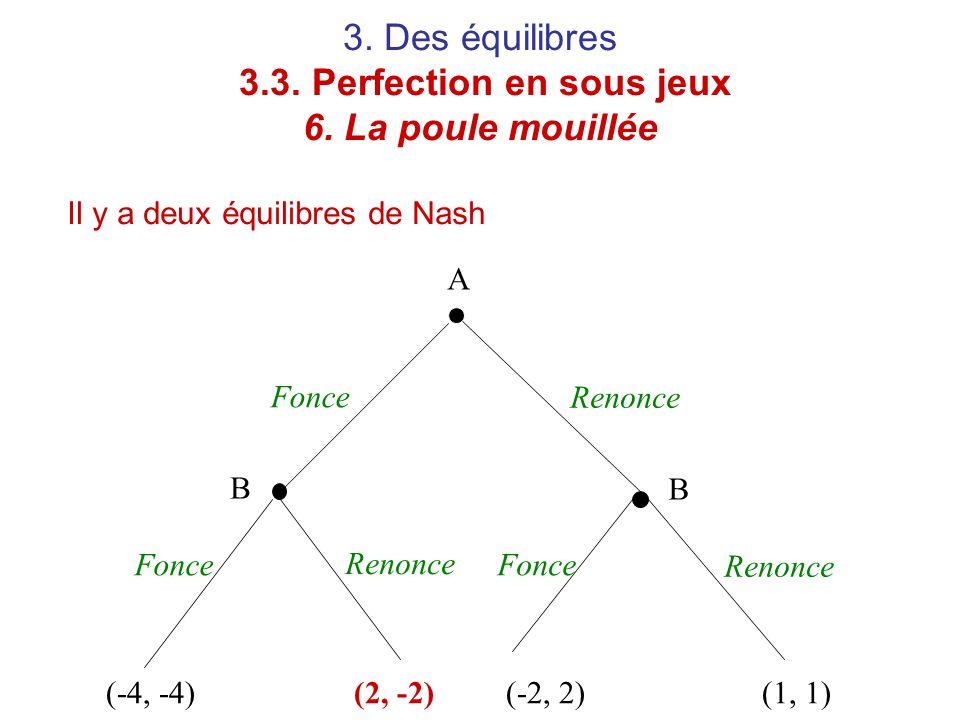 3. Des équilibres 3.3. Perfection en sous jeux 6. La poule mouillée Il y a deux équilibres de Nash A B B Fonce Renonce (-4, -4)(2, -2)(-2, 2)(1, 1)
