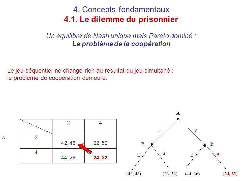 4. Concepts fondamentaux 4.1. Le dilemme du prisonnier Un équilibre de Nash unique mais Pareto dominé : Le problème de la coopération Le jeu séquentie