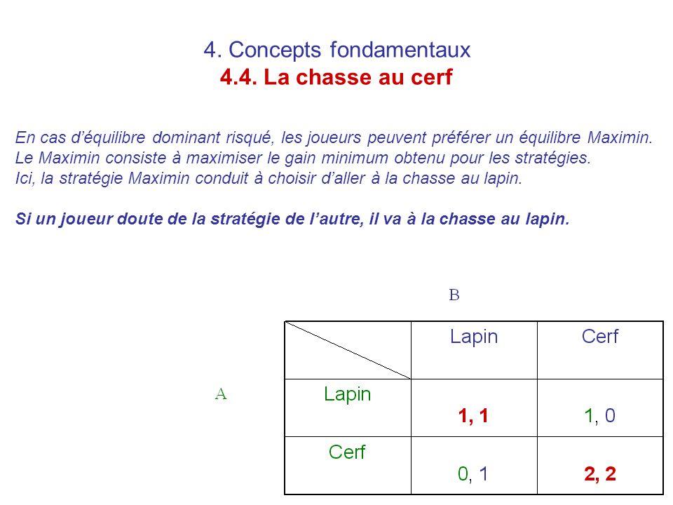 4. Concepts fondamentaux 4.4. La chasse au cerf En cas d'équilibre dominant risqué, les joueurs peuvent préférer un équilibre Maximin. Le Maximin cons
