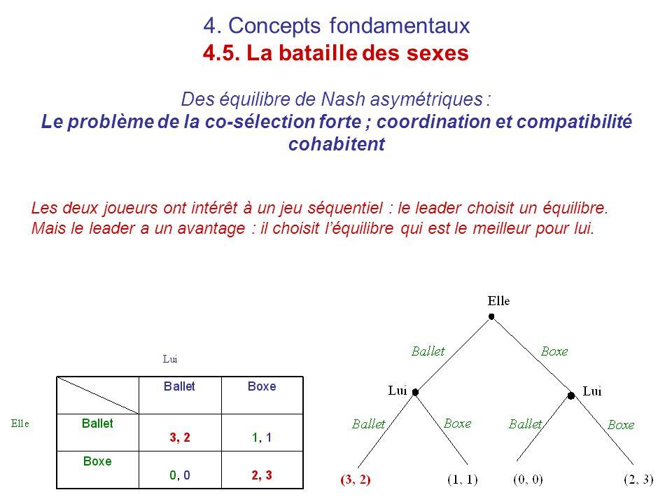 4. Concepts fondamentaux 4.5. La bataille des sexes Des équilibre de Nash asymétriques : Le problème de la co-sélection forte ; coordination et compat