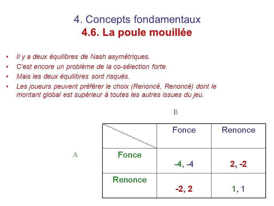 4. Concepts fondamentaux 4.6. La poule mouillée Il y a deux équilibres de Nash asymétriques. C'est encore un problème de la co-sélection forte. Mais l