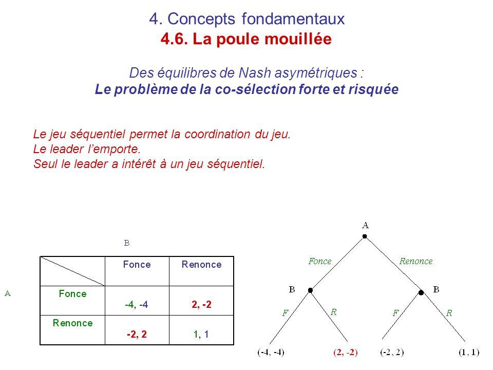 4. Concepts fondamentaux 4.6. La poule mouillée Des équilibres de Nash asymétriques : Le problème de la co-sélection forte et risquée Le jeu séquentie