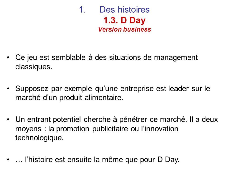 1.Des histoires 1.3. D Day Version business Ce jeu est semblable à des situations de management classiques. Supposez par exemple qu'une entreprise est