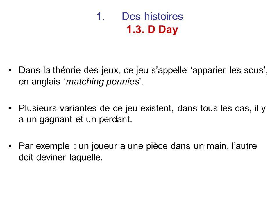 1.Des histoires 1.3. D Day Dans la théorie des jeux, ce jeu s'appelle 'apparier les sous', en anglais 'matching pennies'. Plusieurs variantes de ce je