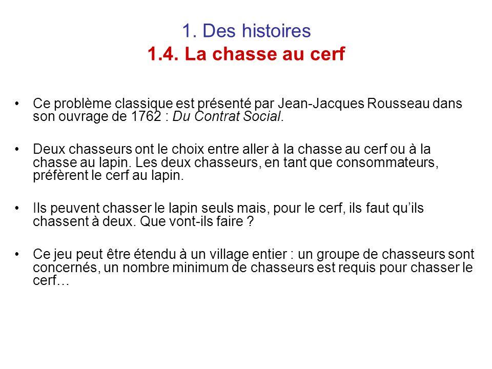 1. Des histoires 1.4. La chasse au cerf Ce problème classique est présenté par Jean-Jacques Rousseau dans son ouvrage de 1762 : Du Contrat Social. Deu