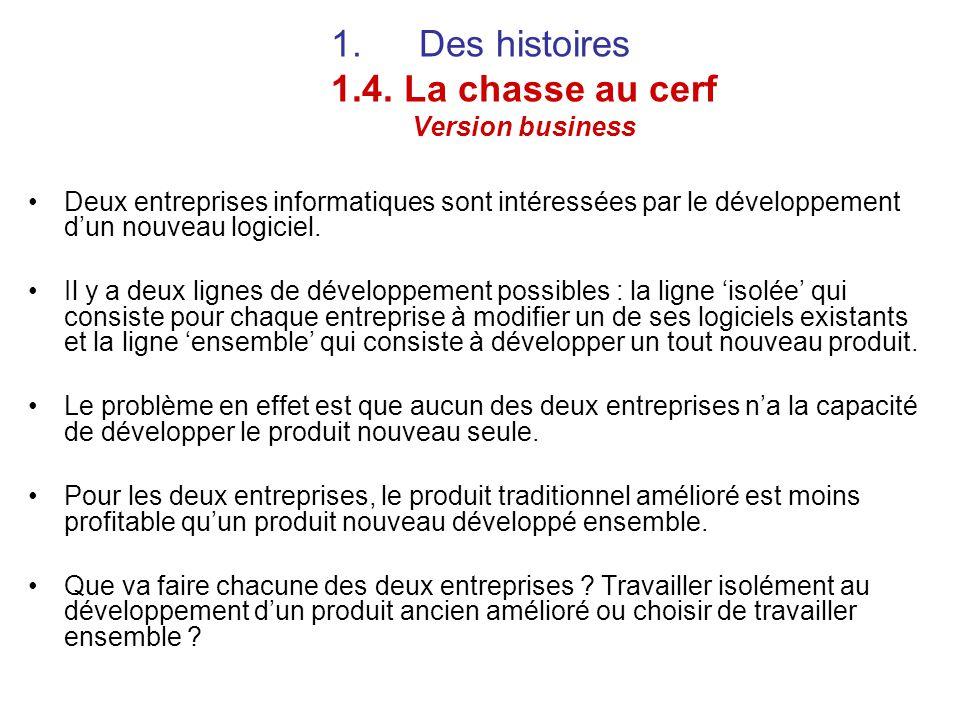 1.Des histoires 1.4. La chasse au cerf Version business Deux entreprises informatiques sont intéressées par le développement d'un nouveau logiciel. Il