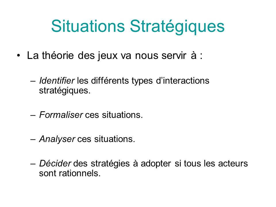 Situations Stratégiques La théorie des jeux va nous servir à : –Identifier les différents types d'interactions stratégiques. –Formaliser ces situation