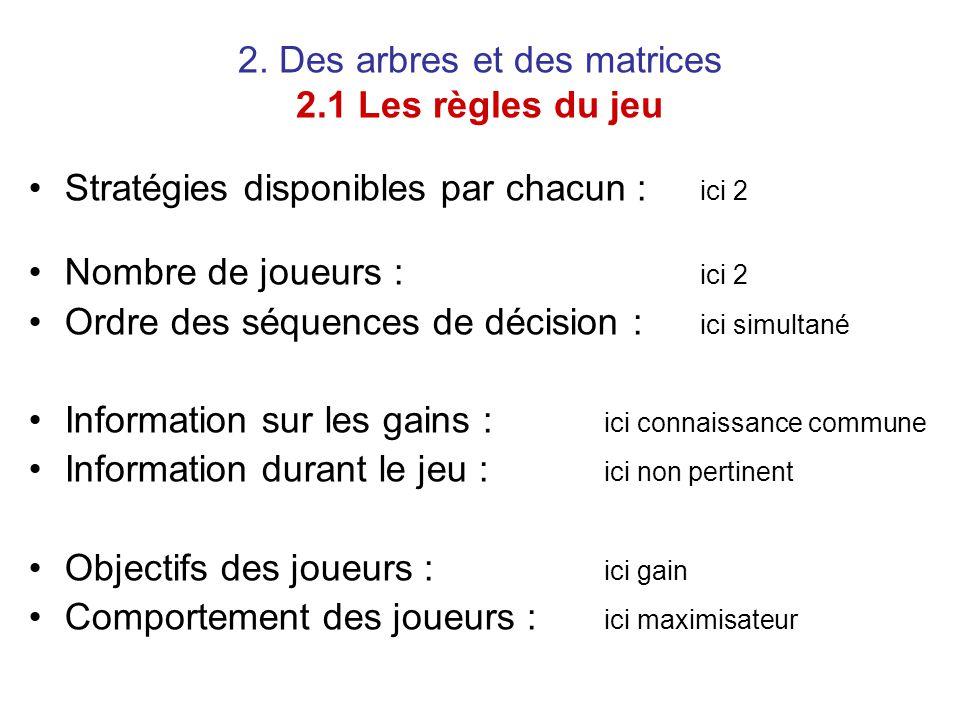 2. Des arbres et des matrices 2.1 Les règles du jeu Stratégies disponibles par chacun : ici 2 Nombre de joueurs : ici 2 Ordre des séquences de décisio