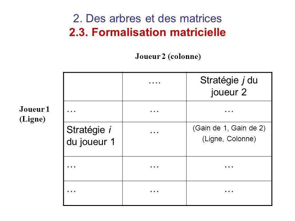 2. Des arbres et des matrices 2.3. Formalisation matricielle ….Stratégie j du joueur 2 ……… Stratégie i du joueur 1 … (Gain de 1, Gain de 2) (Ligne, Co