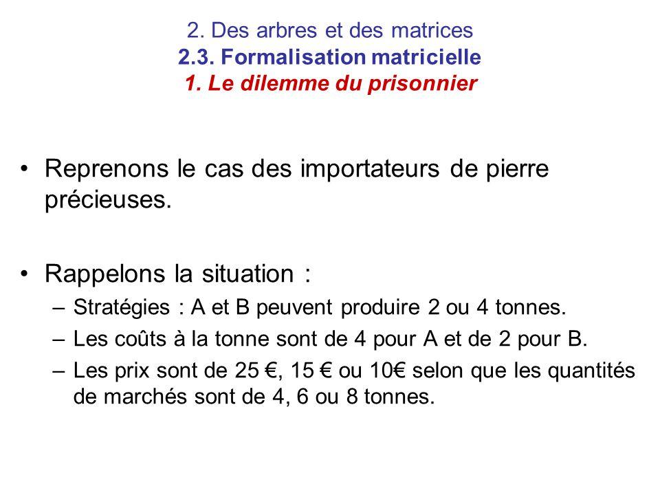 2. Des arbres et des matrices 2.3. Formalisation matricielle 1. Le dilemme du prisonnier Reprenons le cas des importateurs de pierre précieuses. Rappe