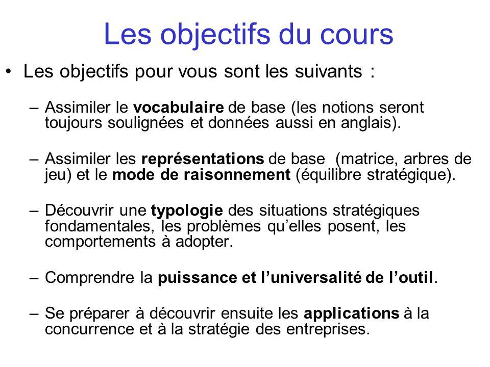 Les objectifs du cours Les objectifs pour vous sont les suivants : –Assimiler le vocabulaire de base (les notions seront toujours soulignées et donnée