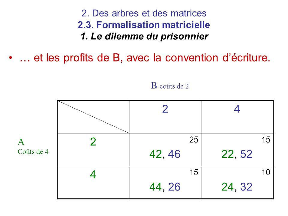 2. Des arbres et des matrices 2.3. Formalisation matricielle 1. Le dilemme du prisonnier … et les profits de B, avec la convention d'écriture. 24 2 25