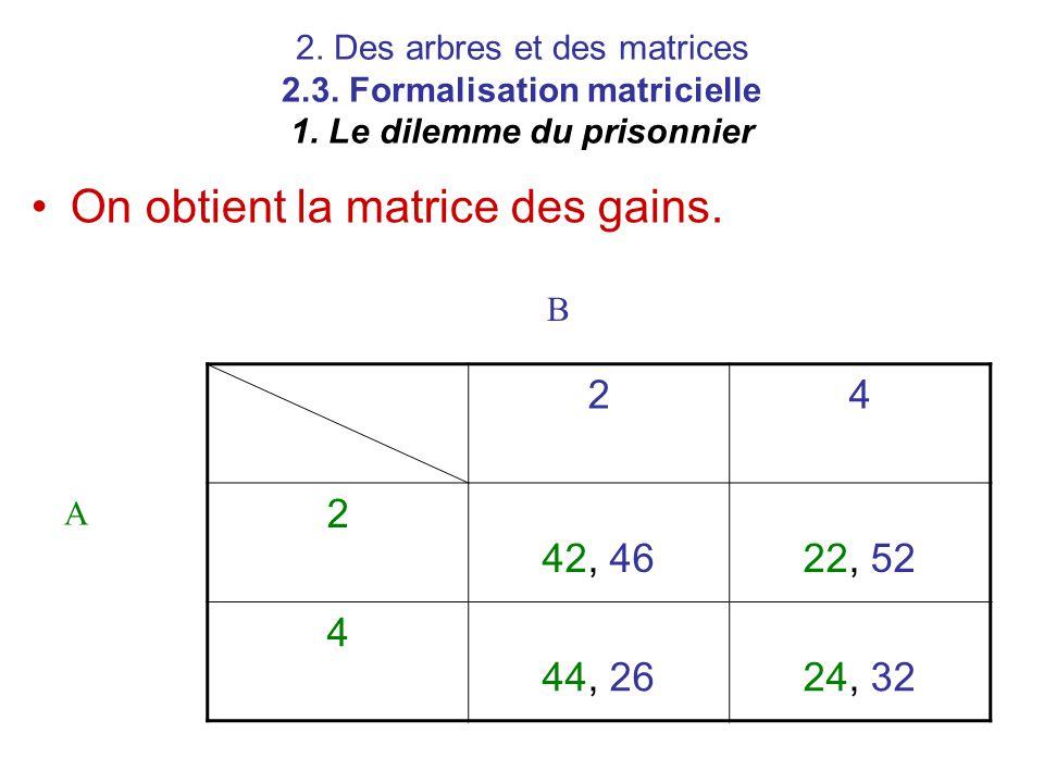 2. Des arbres et des matrices 2.3. Formalisation matricielle 1. Le dilemme du prisonnier On obtient la matrice des gains. 24 2 42, 4622, 52 4 44, 2624