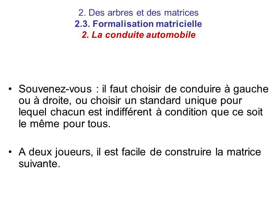 2. Des arbres et des matrices 2.3. Formalisation matricielle 2. La conduite automobile Souvenez-vous : il faut choisir de conduire à gauche ou à droit