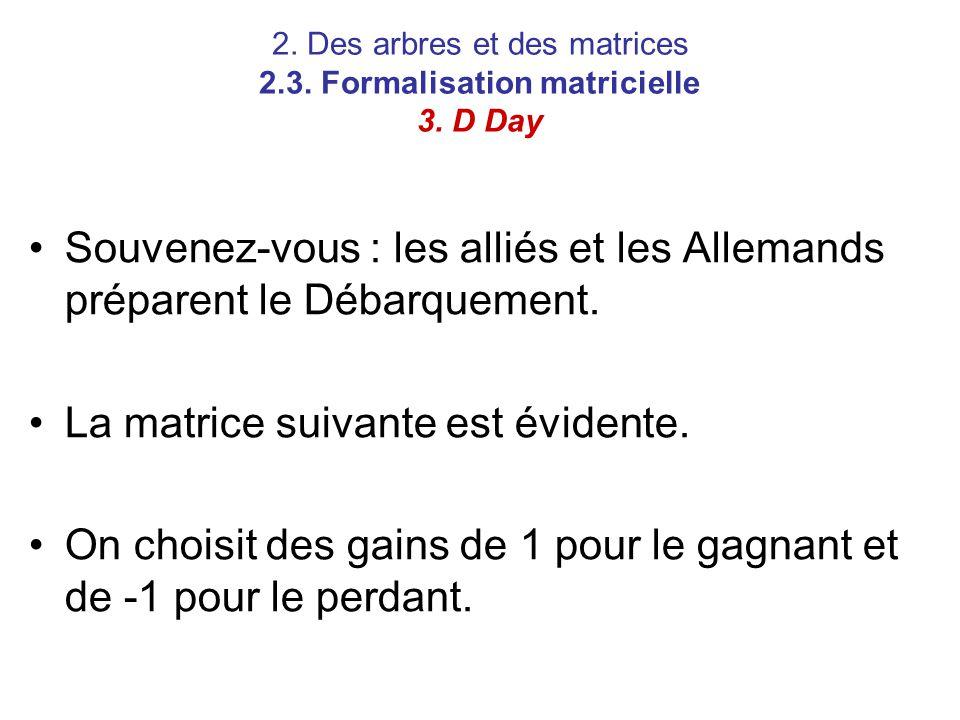 2. Des arbres et des matrices 2.3. Formalisation matricielle 3. D Day Souvenez-vous : les alliés et les Allemands préparent le Débarquement. La matric
