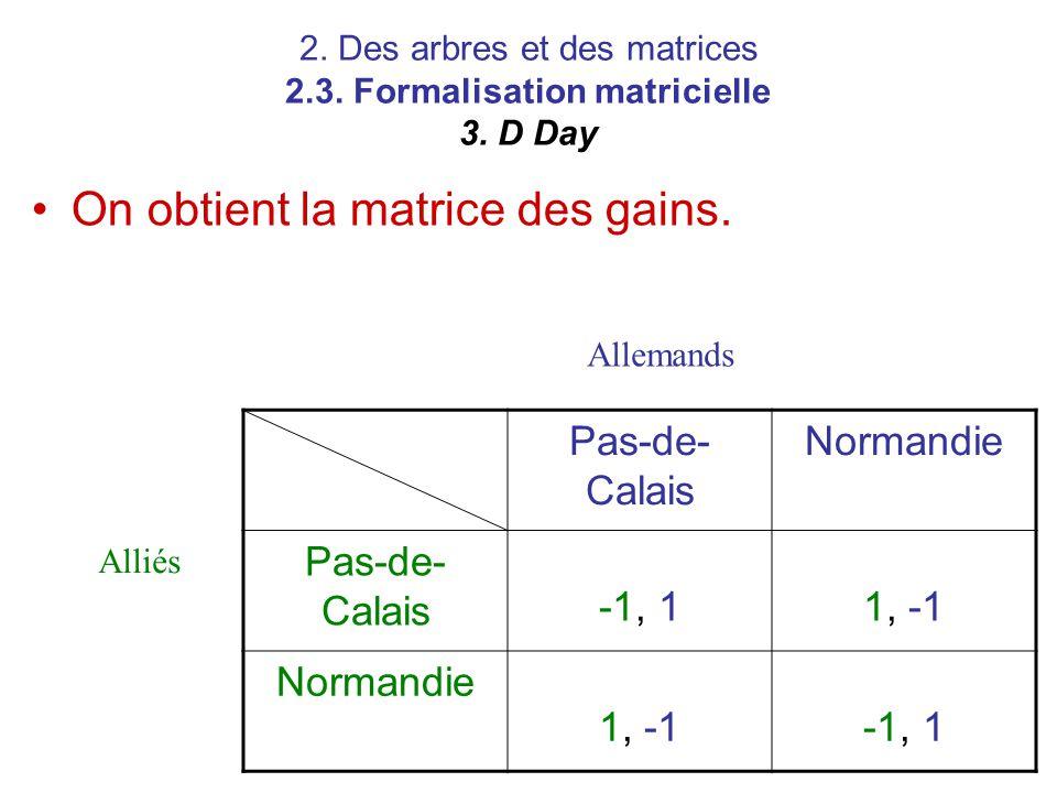2. Des arbres et des matrices 2.3. Formalisation matricielle 3. D Day Pas-de- Calais Normandie Pas-de- Calais -1, 11, -1 Normandie 1, -1-1, 1 Alliés A