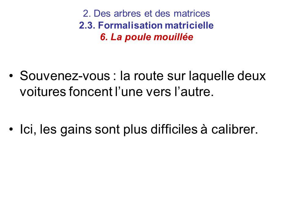 2. Des arbres et des matrices 2.3. Formalisation matricielle 6. La poule mouillée Souvenez-vous : la route sur laquelle deux voitures foncent l'une ve