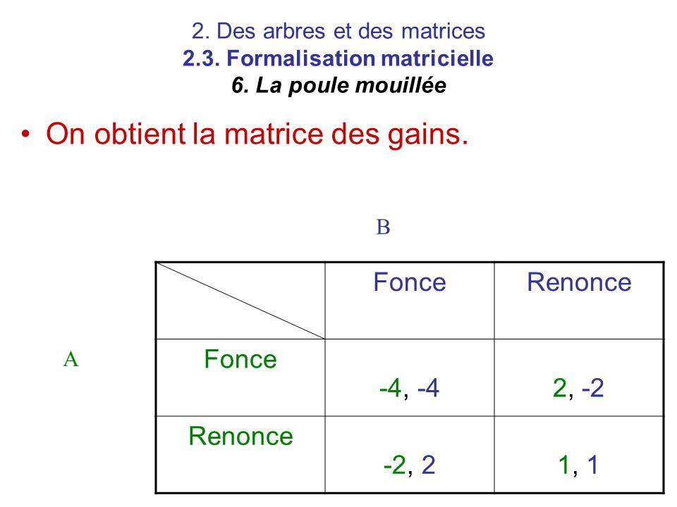 2. Des arbres et des matrices 2.3. Formalisation matricielle 6. La poule mouillée FonceRenonce Fonce -4, -42, -2 Renonce -2, 21, 1 A B On obtient la m