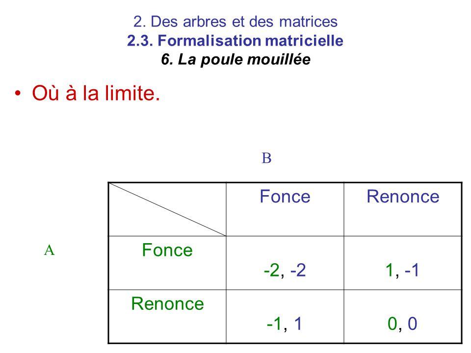 2. Des arbres et des matrices 2.3. Formalisation matricielle 6. La poule mouillée FonceRenonce Fonce -2, -21, -1 Renonce -1, 10, 0 A B Où à la limite.