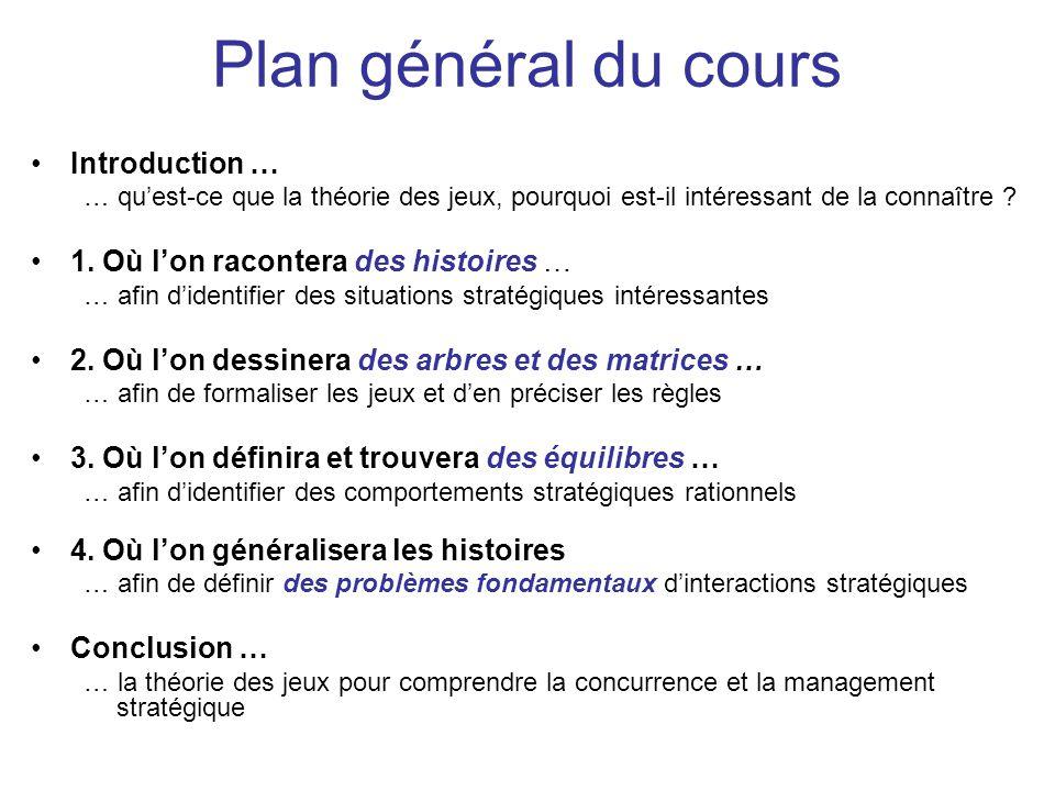 Plan général du cours Introduction … … qu'est-ce que la théorie des jeux, pourquoi est-il intéressant de la connaître ? 1. Où l'on racontera des histo