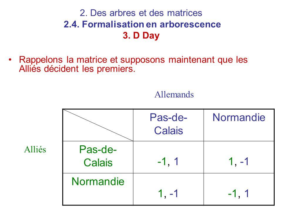 2. Des arbres et des matrices 2.4. Formalisation en arborescence 3. D Day Rappelons la matrice et supposons maintenant que les Alliés décident les pre