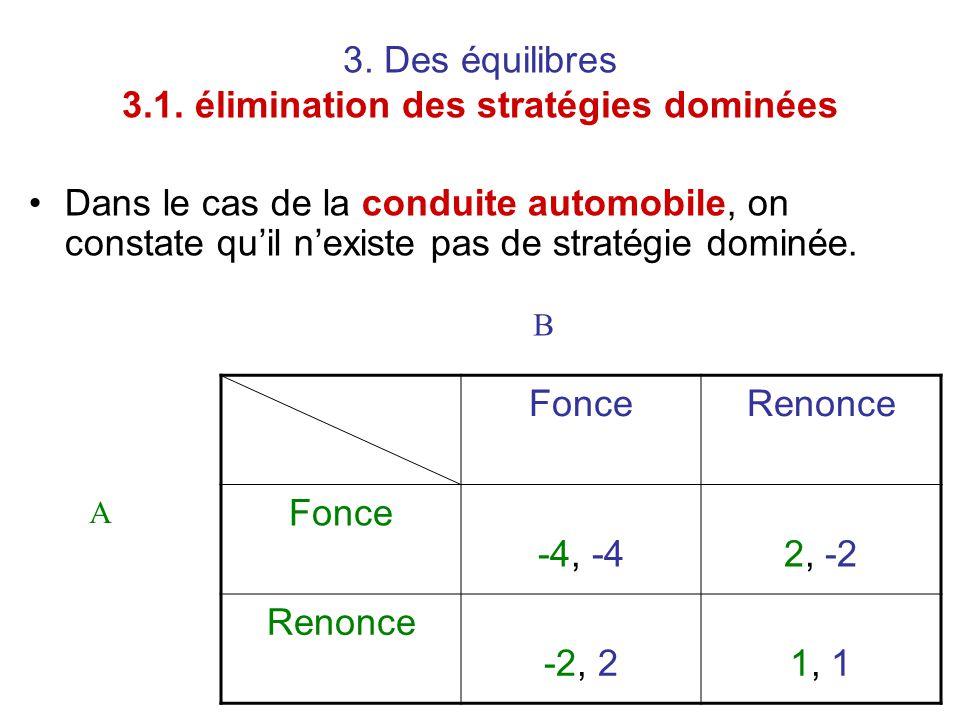 3. Des équilibres 3.1. élimination des stratégies dominées Dans le cas de la conduite automobile, on constate qu'il n'existe pas de stratégie dominée.