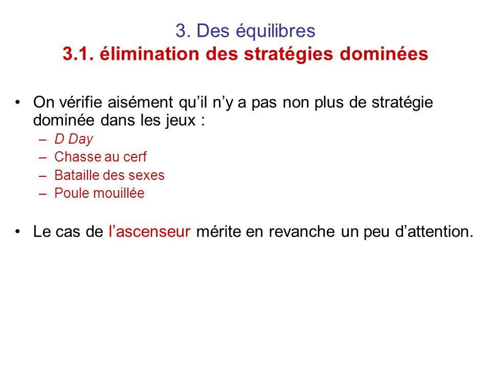 3. Des équilibres 3.1. élimination des stratégies dominées On vérifie aisément qu'il n'y a pas non plus de stratégie dominée dans les jeux : –D Day –C