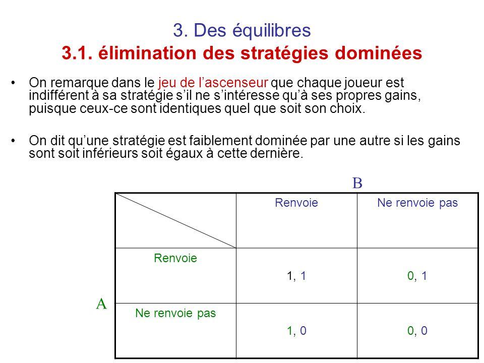3. Des équilibres 3.1. élimination des stratégies dominées On remarque dans le jeu de l'ascenseur que chaque joueur est indifférent à sa stratégie s'i