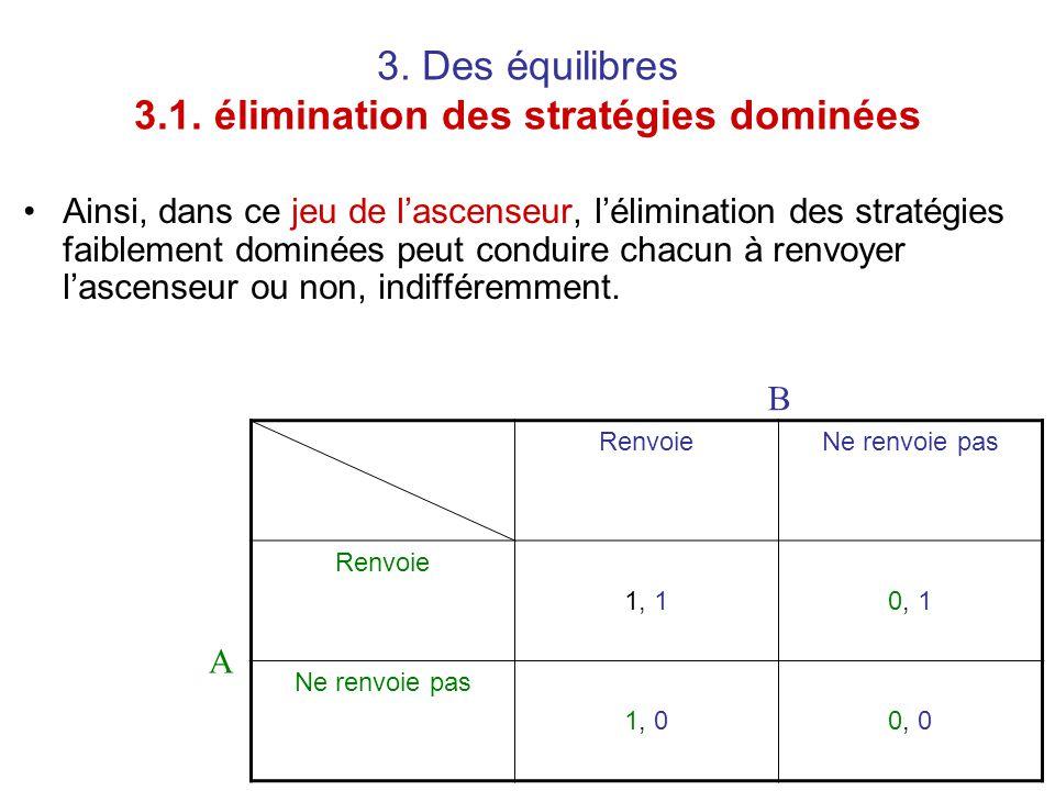 3. Des équilibres 3.1. élimination des stratégies dominées Ainsi, dans ce jeu de l'ascenseur, l'élimination des stratégies faiblement dominées peut co