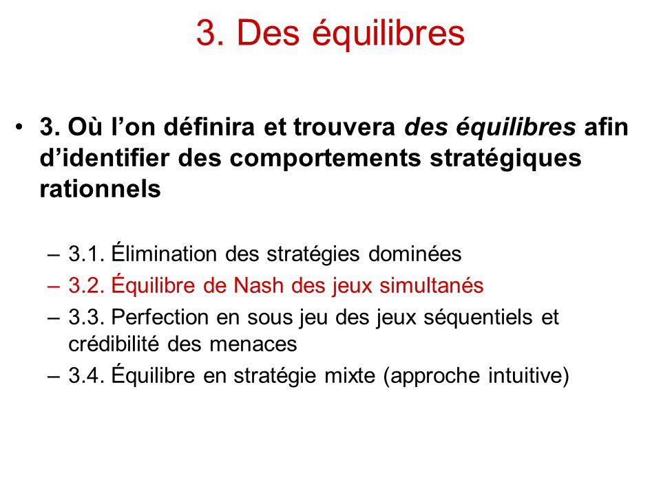3. Des équilibres 3. Où l'on définira et trouvera des équilibres afin d'identifier des comportements stratégiques rationnels –3.1. Élimination des str