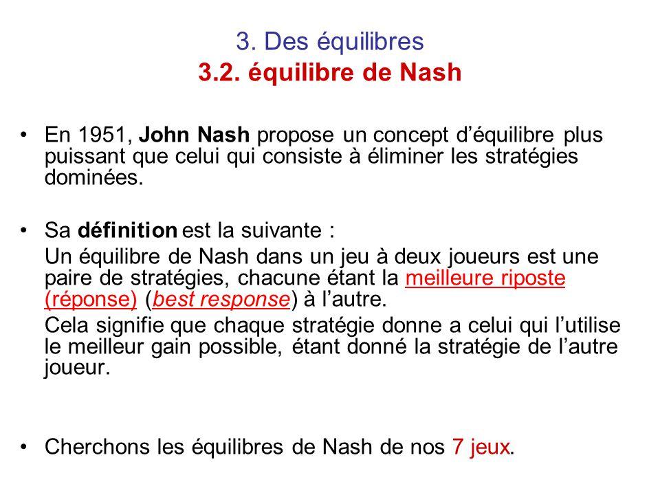 3. Des équilibres 3.2. équilibre de Nash En 1951, John Nash propose un concept d'équilibre plus puissant que celui qui consiste à éliminer les stratég