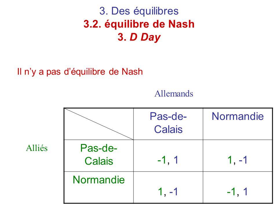 3. Des équilibres 3.2. équilibre de Nash 3. D Day Il n'y a pas d'équilibre de Nash Pas-de- Calais Normandie Pas-de- Calais -1, 11, -1 Normandie 1, -1-