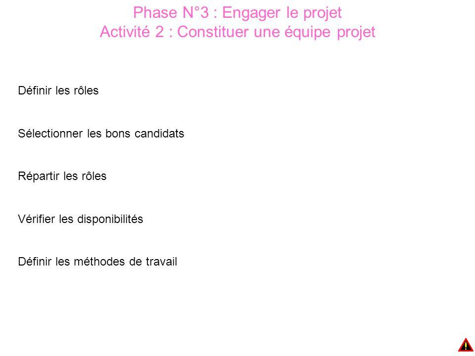 Phase N°3 : Engager le projet Activité 2 : Constituer une équipe projet Définir les rôles Sélectionner les bons candidats Répartir les rôles Vérifier les disponibilités Définir les méthodes de travail