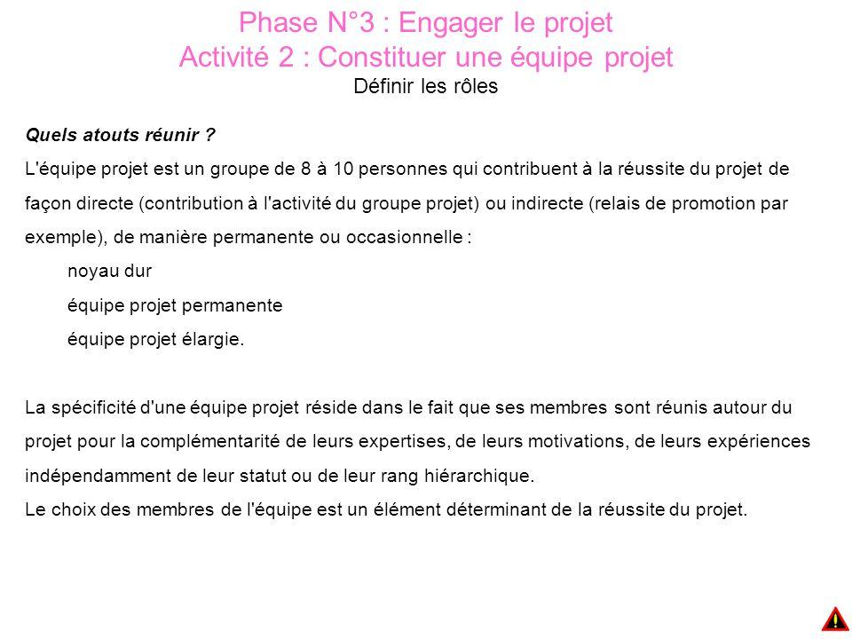 Phase N°3 : Engager le projet Activité 2 : Constituer une équipe projet Définir les rôles Quels atouts réunir ? L'équipe projet est un groupe de 8 à 1