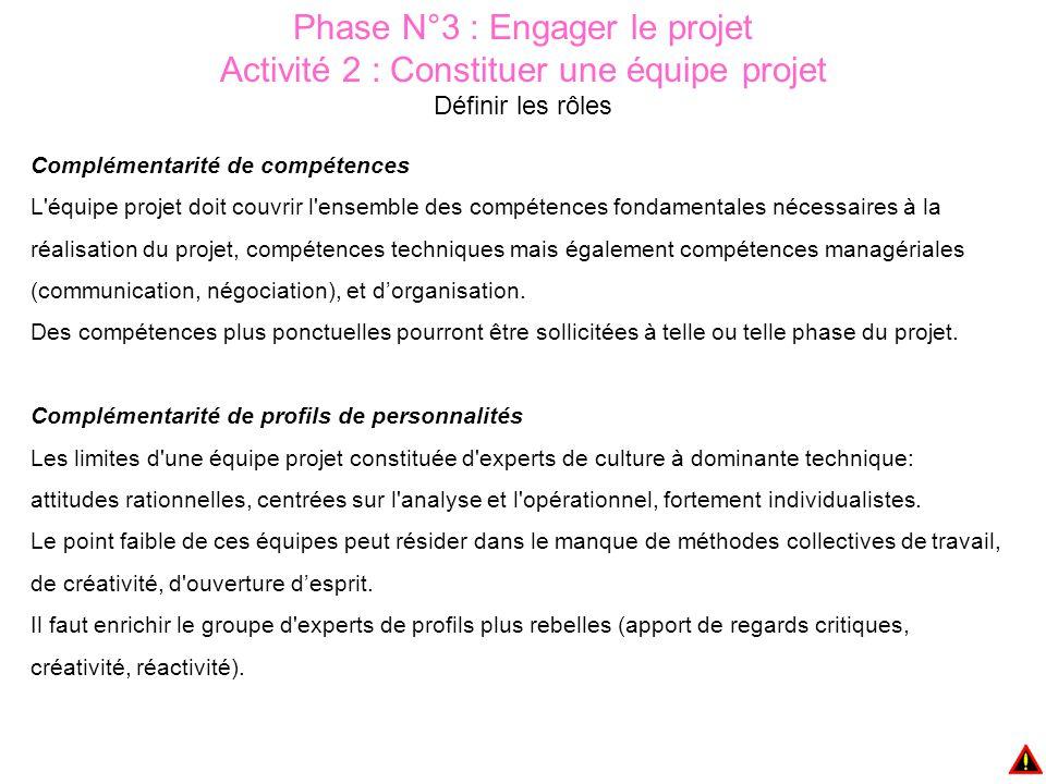 Phase N°3 : Engager le projet Activité 2 : Constituer une équipe projet Définir les rôles Complémentarité de compétences L'équipe projet doit couvrir
