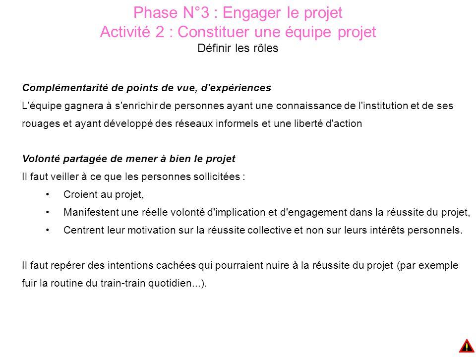 Phase N°3 : Engager le projet Activité 2 : Constituer une équipe projet Définir les rôles Complémentarité de points de vue, d'expériences L'équipe gag