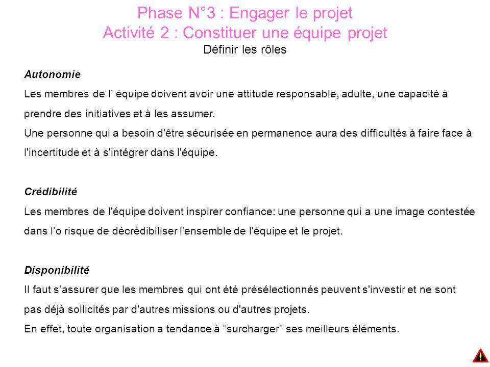 Phase N°3 : Engager le projet Activité 2 : Constituer une équipe projet Définir les rôles Autonomie Les membres de l' équipe doivent avoir une attitud