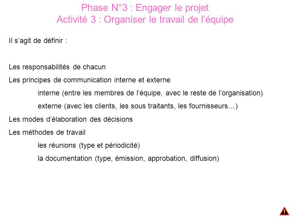 Phase N°3 : Engager le projet Activité 3 : Organiser le travail de l'équipe Il s'agit de définir : Les responsabilités de chacun Les principes de comm