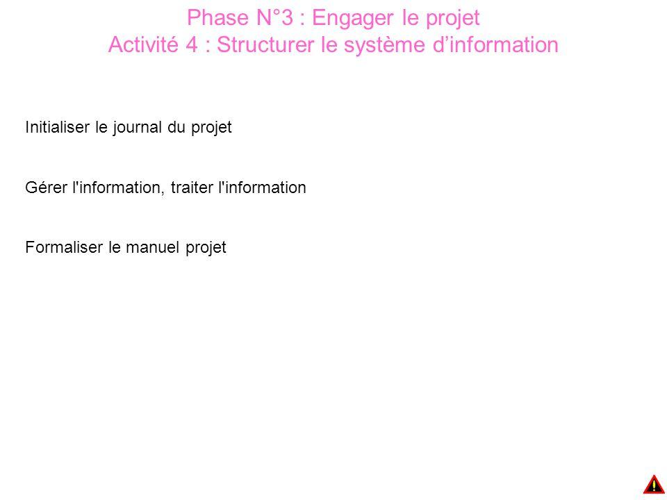 Phase N°3 : Engager le projet Activité 4 : Structurer le système d'information Initialiser le journal du projet Gérer l'information, traiter l'informa