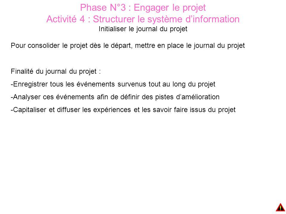 Phase N°3 : Engager le projet Activité 4 : Structurer le système d'information Initialiser le journal du projet Pour consolider le projet dès le dépar