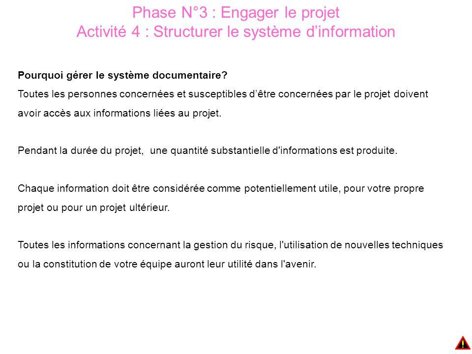 Phase N°3 : Engager le projet Activité 4 : Structurer le système d'information Pourquoi gérer le système documentaire? Toutes les personnes concernées