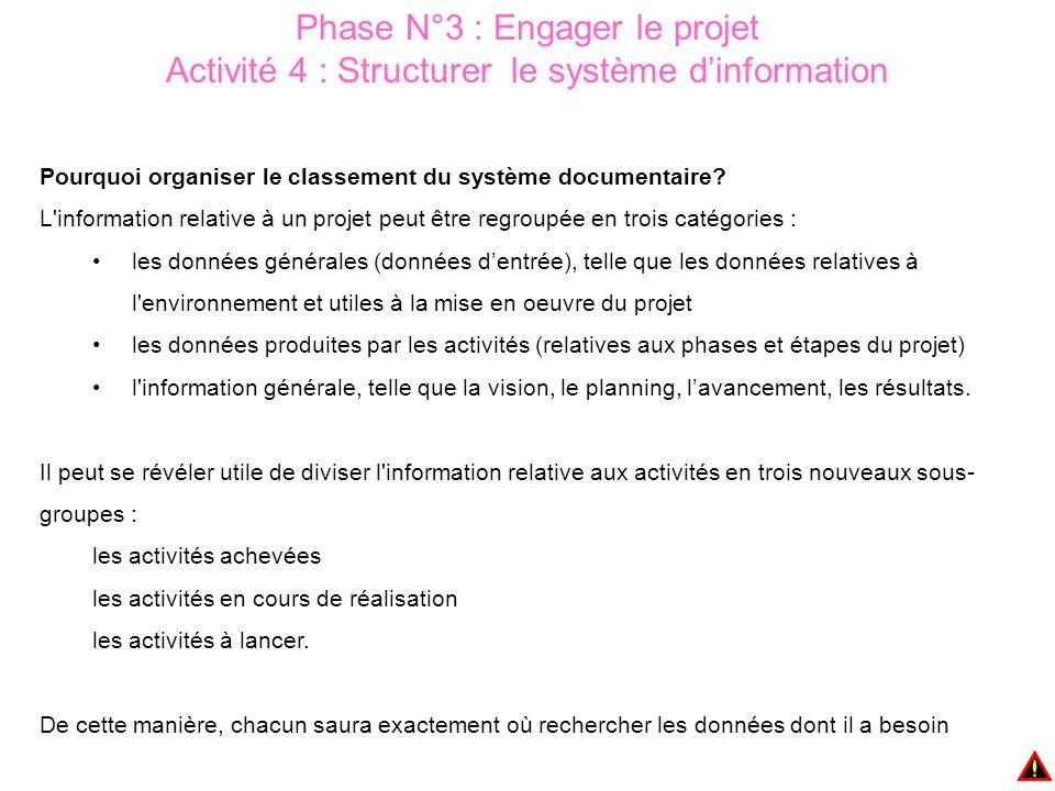 Phase N°3 : Engager le projet Activité 4 : Structurer le système d'information Pourquoi organiser le classement du système documentaire? L'information